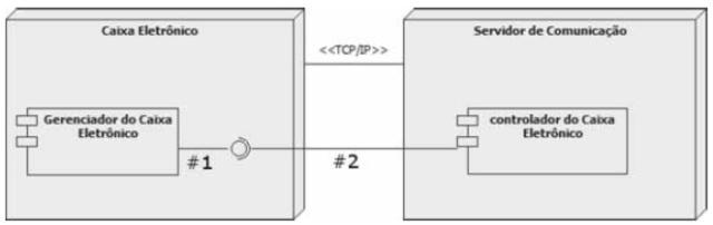Figura da questão 113