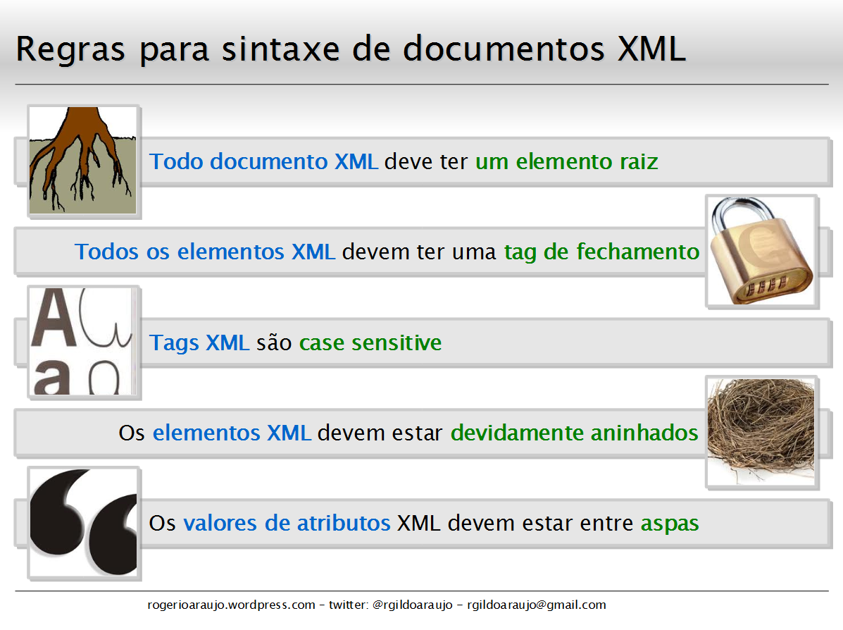 Regras para sintaxe de documentos XML
